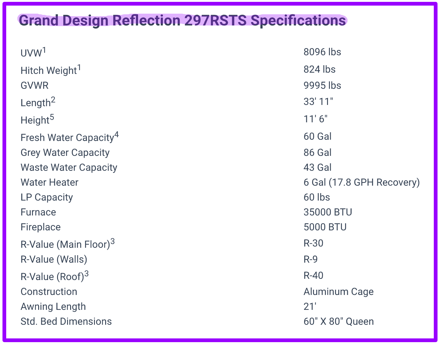 Grand Design Reflection 297RSTS specifications
